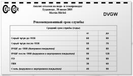 Анкета для подачи в снилс нерезиденту