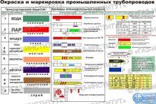 Цвета окраски трубопроводов ГОСТ